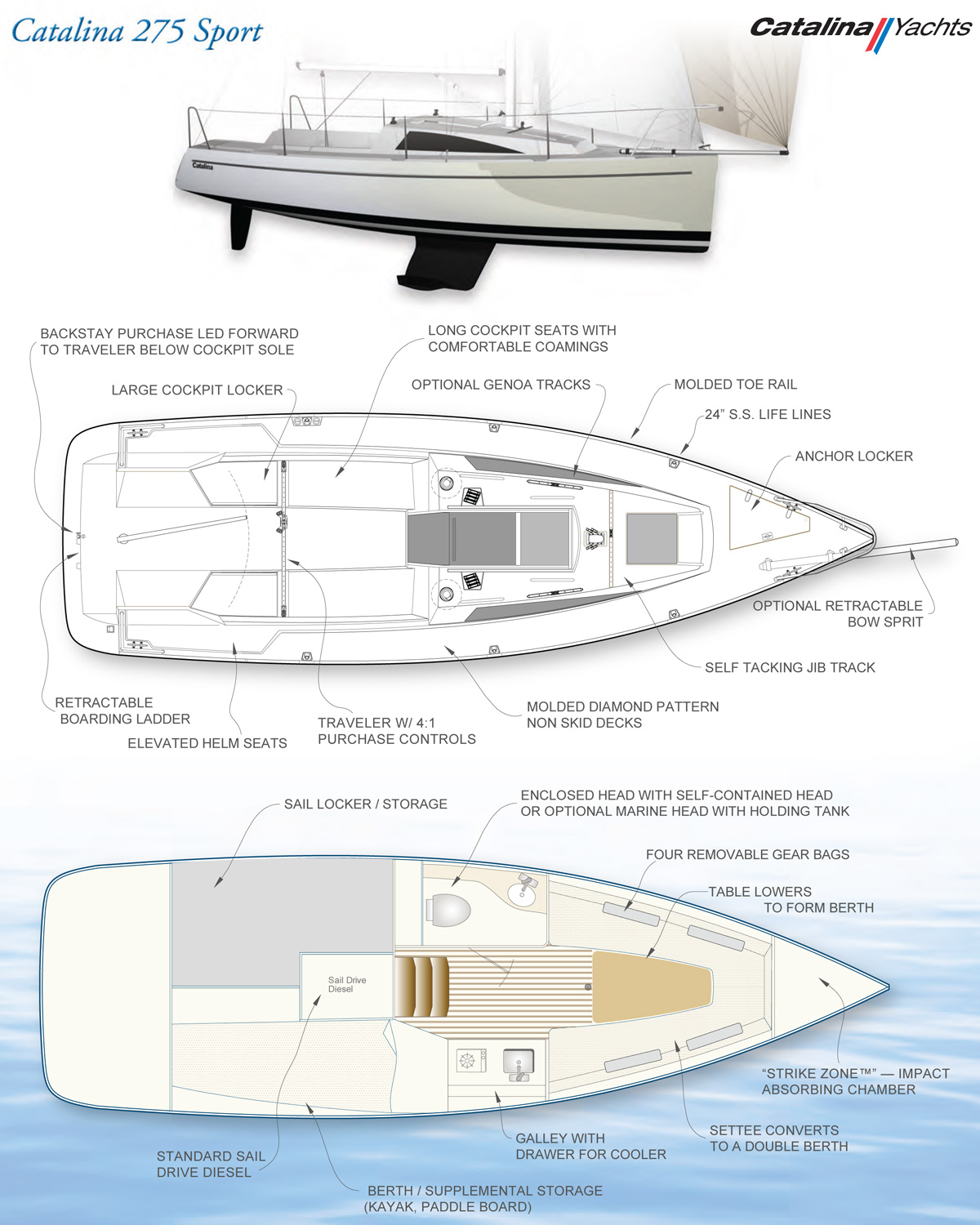 Catalina 275 Sport Yachts 22 Wiring Diagram Layout