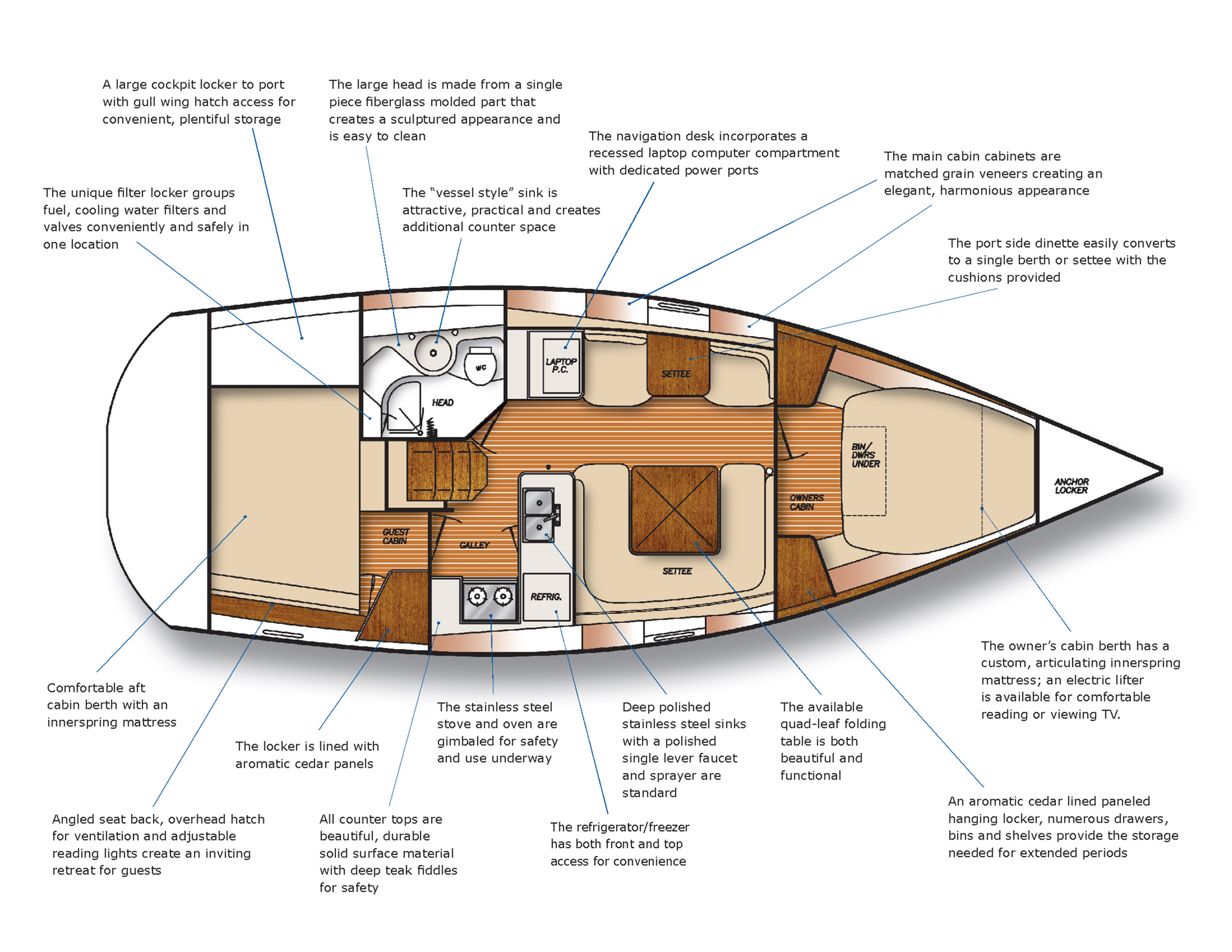 Catalina 355 floorplan
