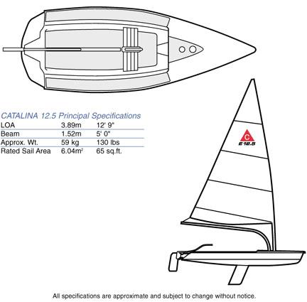 Catalina 12.5 specs