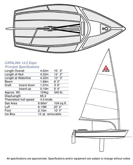 Catalina 14.2 specs